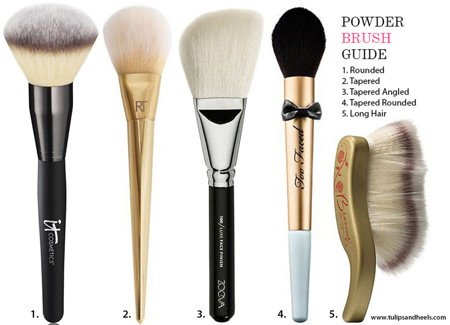 Powder Brush Guide